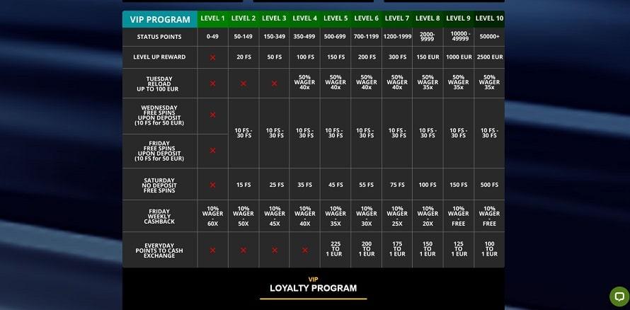 loyality program